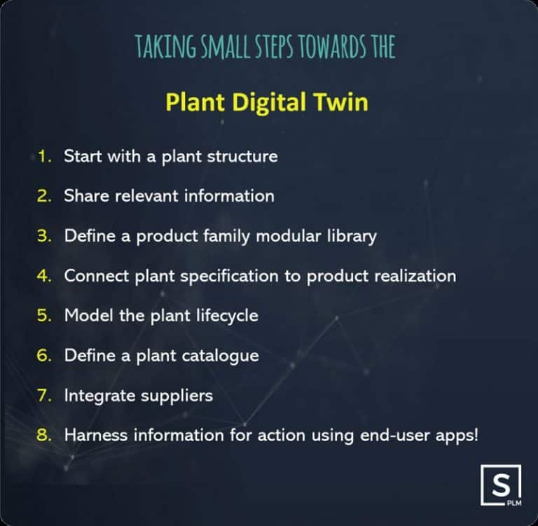steps to using plant engineering digital twin