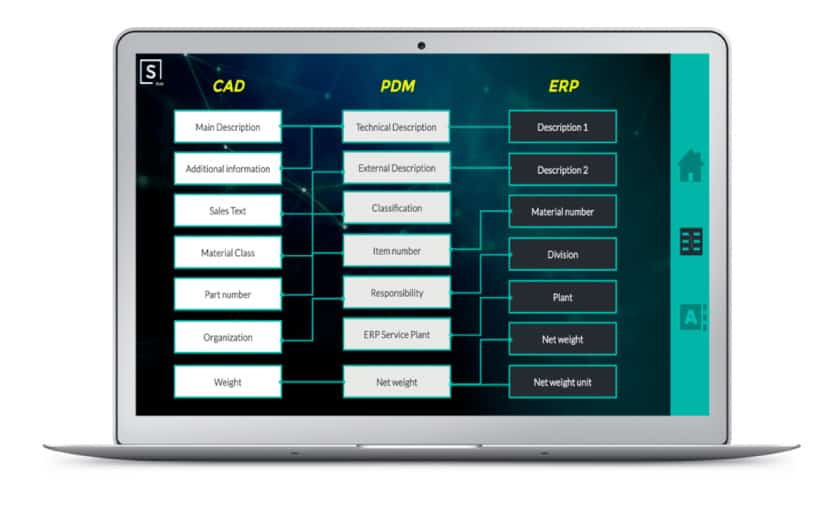 CAD PDM ERP