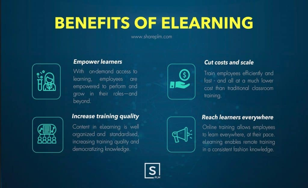 benefits of elearning PLM