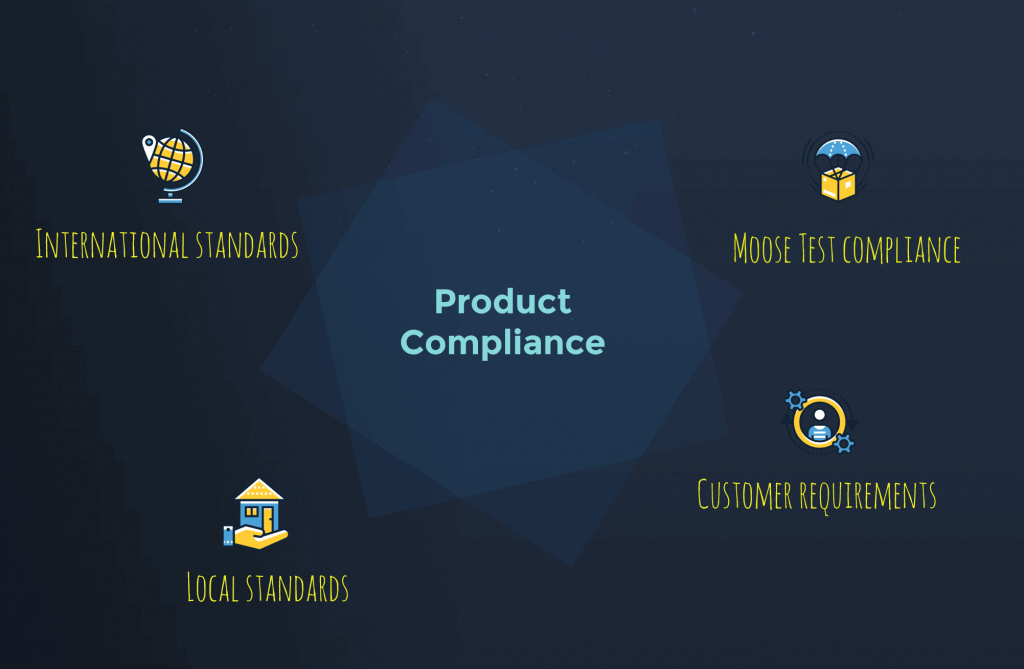 PLM Product Compliance