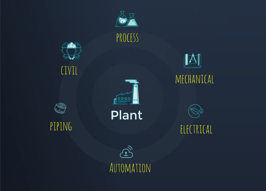 plant engineering parts