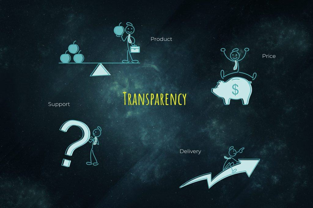 PLM transparency graphic