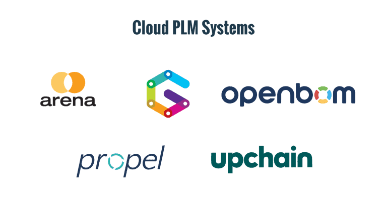 cloud PLM systems