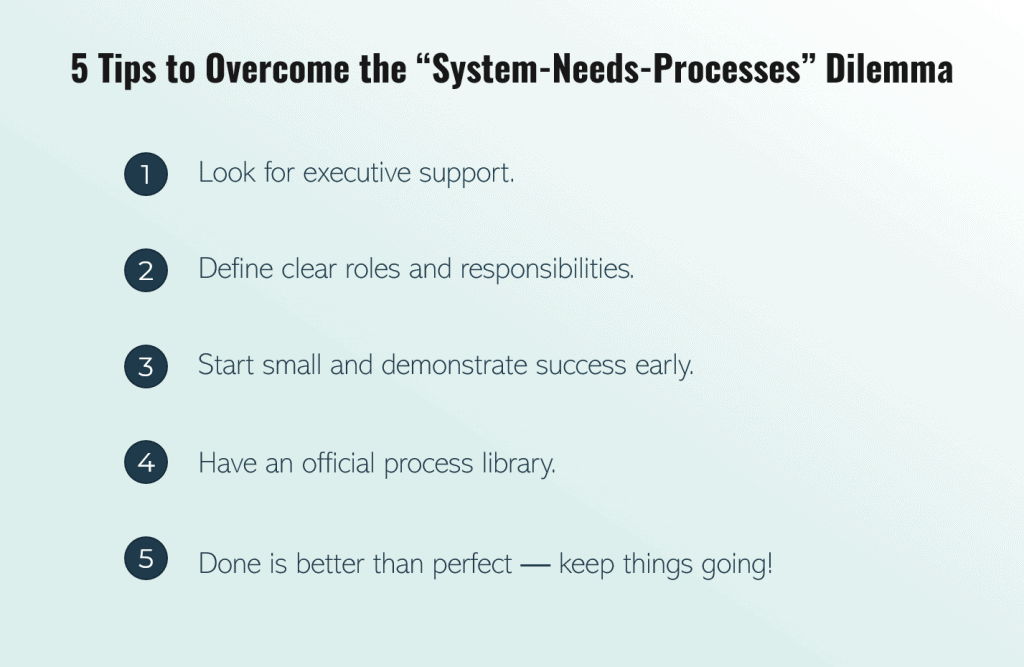 Overcoming the System-Needs-Processes PLM Dilemma list