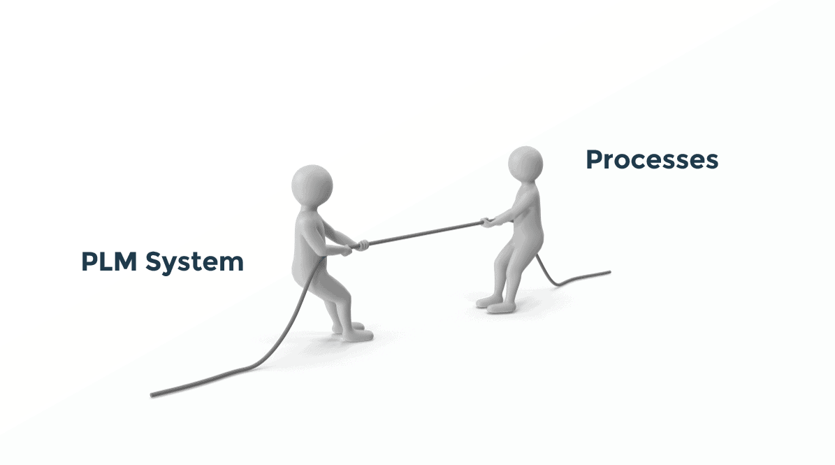 PLM Dilemma Processes vs PLM system