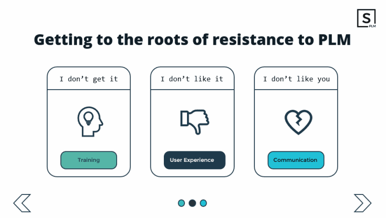 getting to the roots of PLM resistance
